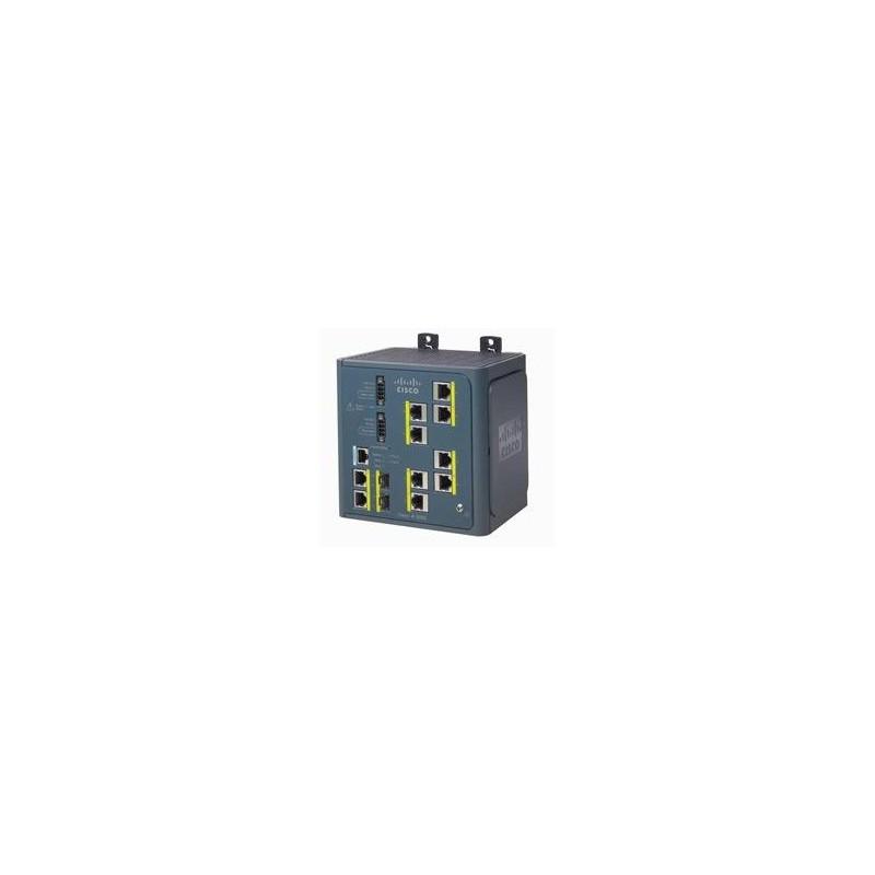 Cisco IE 3000 8-Port
